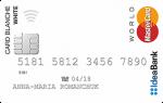 Кредитна картка ідея банк